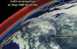 STD Internet Space Weather & Radio Propagation Forecasting Course