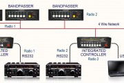 4-Radio  8-Antenna Switch – Array Solutions