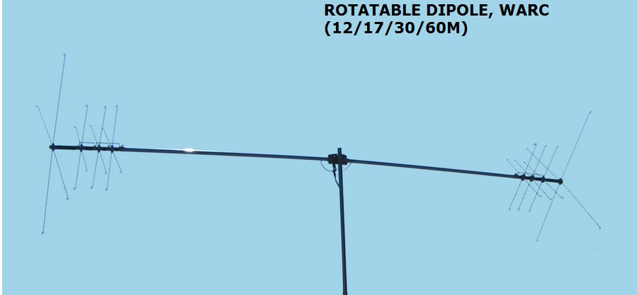 ROTATABLE DIPOLE WARC 12 17 30 60M