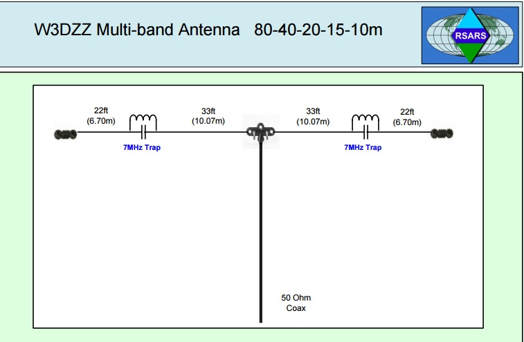 W3dzz Multi Band Antenna 80 40 20 15 10m