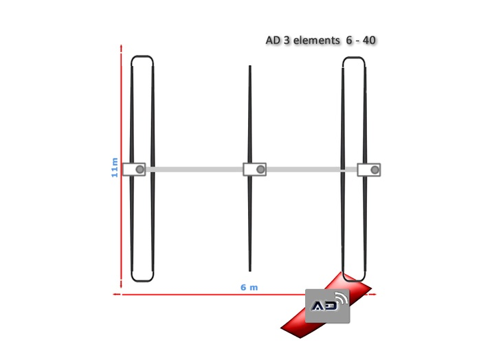 Antenna Dinamica 3el Yagi 6 to 40 meters