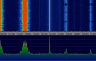 WHY YOU SHOULD CARE ABOUT SOFTWARE DEFINED RADIO