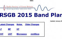 RSGB publish Ham Radio Band Plans – 2015