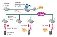 Introduction to the IP Advanced Radio System by ICOM