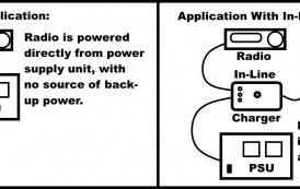 In-Line Battery Back-Up Module for Ham Radio