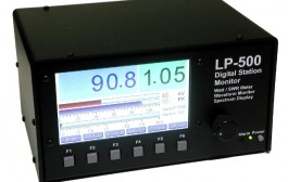 LP-500 Digital Station Monitor