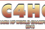 Cyprus Headquarters (HQ) team to participate in IARU HF World Championship contest