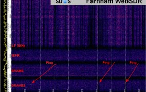 SUWS WebSDR supports Meteor Scatter enthusiasts
