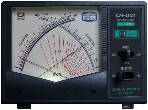 HAM Radio Tutorial: How to make a low end SWR/ Watt- Meter reading PEP power