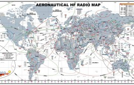 Aeronautical HF Radio Map