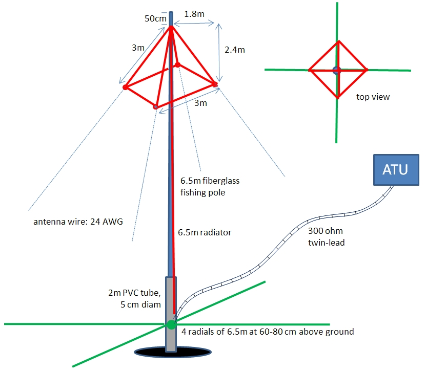 Umbrella Antennas for 80M and UP