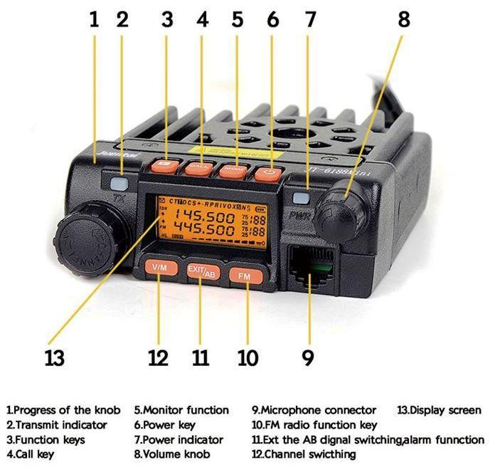 How To Program the Juentai JT-6188 / Zastone MP-300 Mobile Radio