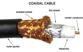 The History of Coaxial Cable