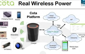 New! Real Wireless Power  – Tesla's dream has just come true
