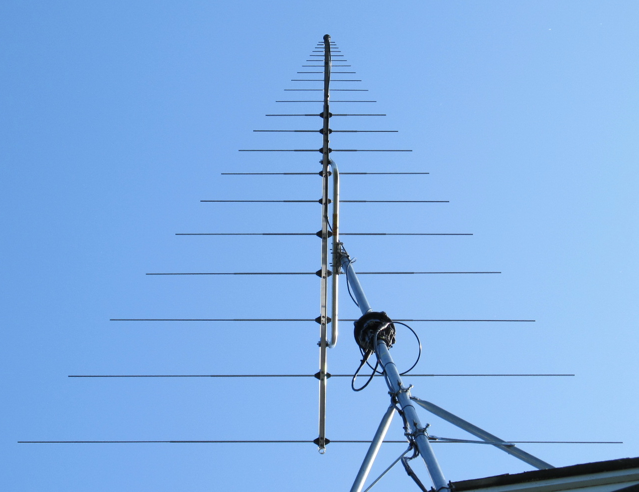 Create CLP-5130-1N VHF/UHF Log-Periodic Antennas – VHF/UHF, 21 Elements, 50-1300 MHz