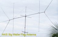 High Performance RX Antennas for a Small Lot