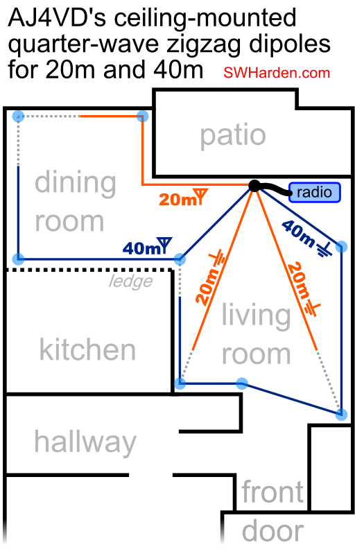 apartment_dipole