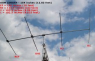 8.5 DB gain for less than $40.00 – 50MHz Yagi