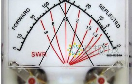 The Effects of VSWR on Transmitted Power