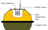 Search is On for GPS Buoys Intruding on 10 Meters