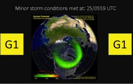 Chance of Magnetic Storms this Week