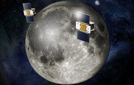 China Plans Lunar-Orbiting Amateur Radio Satellites