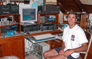 CR3OO ( CT1BOH ) Video 2BSIQ (Two Bands Syncronized Interleaved QSOs)