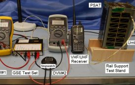 US Naval Academy HFsat Coordinated for 15 Meter-to-10 Meter Transponder
