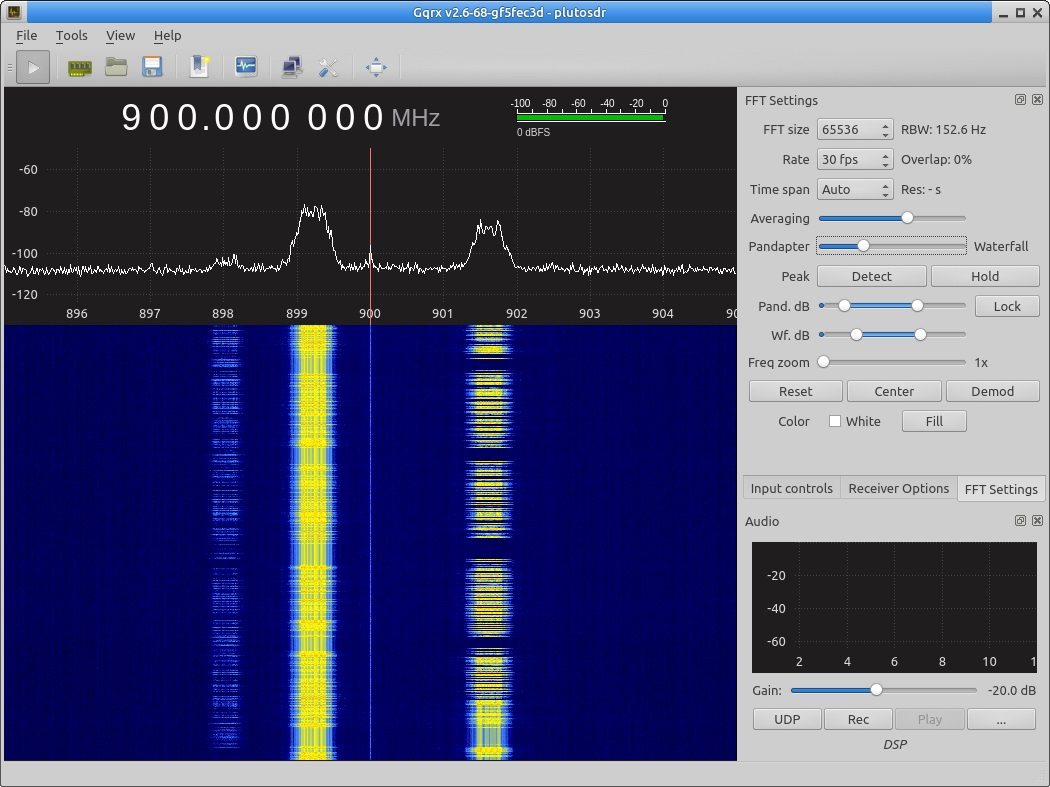 ADALM-PLUTO: A NEW $149 TX CAPABLE SDR WITH 325 – 3800 MHZ