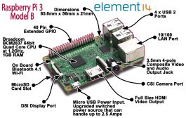 Transmit Radio Signals with Raspberry PI