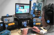 Contesting Secrets – 2BSIQ Two Bands Synchronized Interleaved QSOs