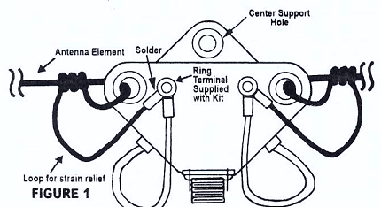 wiring diagram basics with Dipole Antenna Center Insulator Ham Radio Basics By W6lg on Index further What Does Rj Mean together with Exhaust System Basics likewise Dipole Antenna Center Insulator Ham Radio Basics By W6lg together with Fast Model Cars.