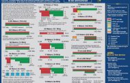 """Updated ARRL """"US Amateur Radio Bands"""" Charts Now Available"""