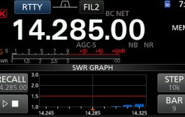 Icom IC-7300 –  SWR Graph