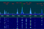 Win4K3Suite and N1MM+ Contest Software Spectrum Monitor