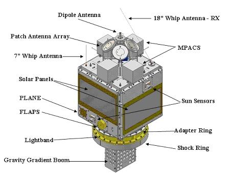 FalconSAT-3 Now Open for Amateur Radio Use