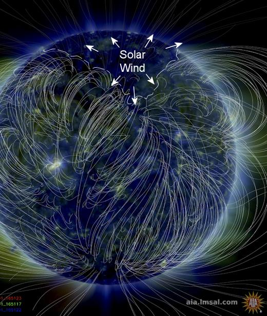 POLAR CROWN CORONAL HOLE: A large hole in the sun's atmosphere has formed around the sun's north pole
