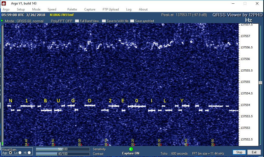Apparent First 2200-Meter Transatlantic Contact by US Radio Amateur Reported