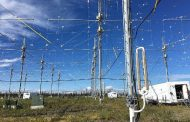 HAARP Campaign to Use WSPR on 80 Meters