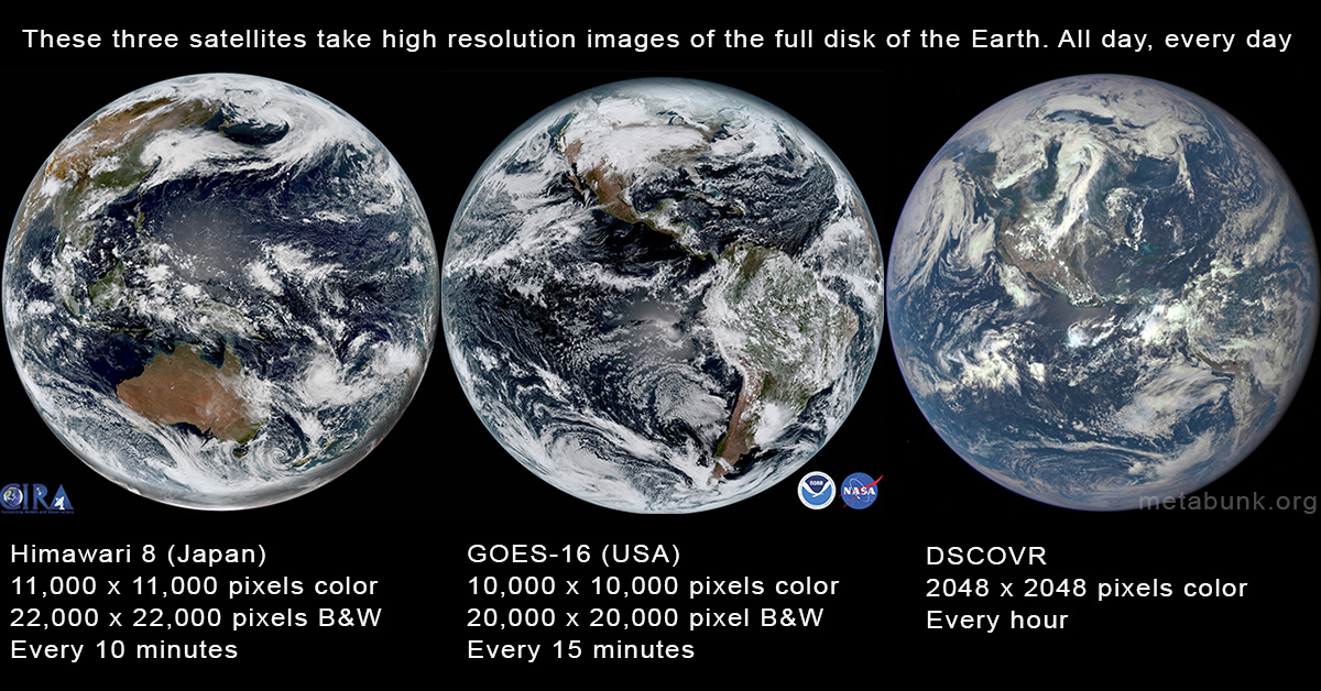 How to Receive Beautiful Images of the Earth Directly From Space   GOES-15,16,17 and Himawari 8 HRIT