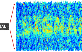 The Real FT8, JT65, and JT9 Signal-to-Noise Ratio Revealed