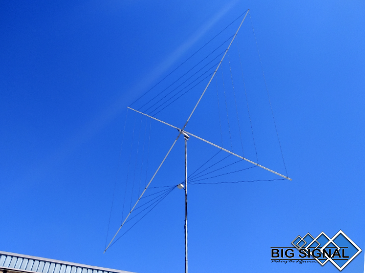BIG SIGNAL DX-Quad – 5 Bands!