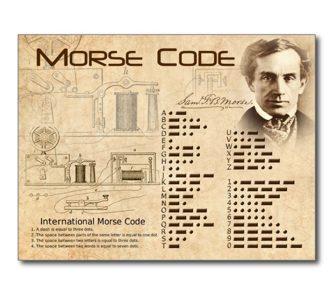 Happy Birthday! Samuel F.B. Morse
