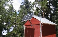 Radio interference from Solar Panels – RFI