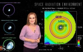 Promise of a Solar Storm & Satellite Environment Check-In | Space Weather News 08.22.2019