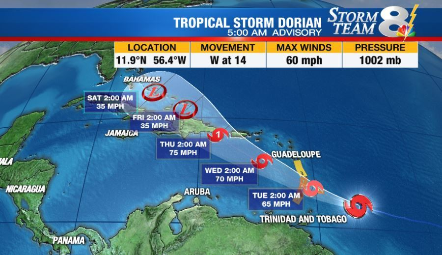 Hurricane watch issued as Tropical Storm Dorian nears Puerto Rico