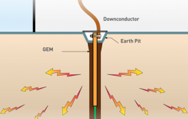 Grounding Tips – DX Engineerings Q&A Wednesday – Part 1