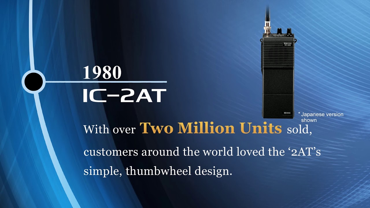 History of Icom's Innovative Amateur Radio Technology