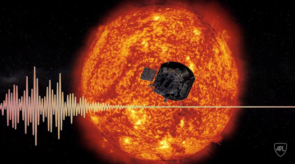 Sounds of the Solar Wind from NASA's Parker Solar Probe