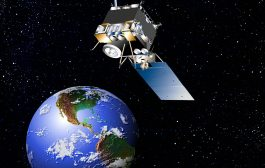 How To Receive Images Directly From NOAA Satellites